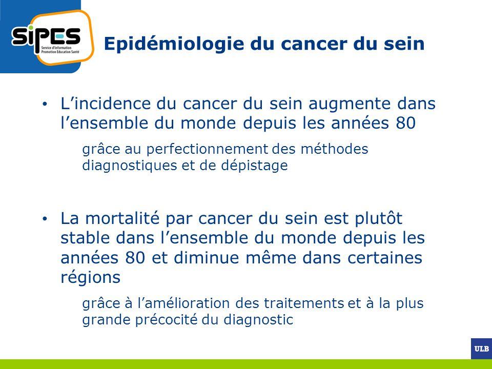 Epidémiologie du cancer du sein Lincidence du cancer du sein augmente dans lensemble du monde depuis les années 80 grâce au perfectionnement des métho