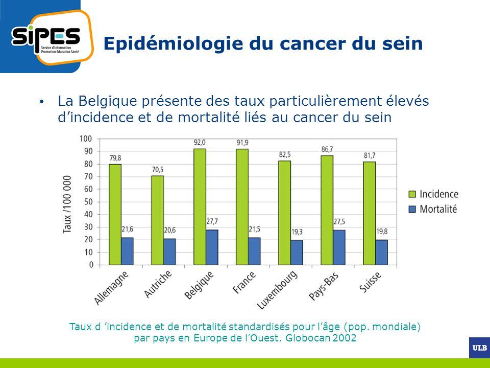 Epidémiologie du cancer du sein La Belgique présente des taux particulièrement élevés dincidence et de mortalité liés au cancer du sein Taux d inciden