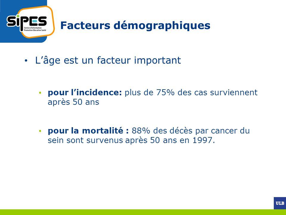 Facteurs démographiques Lâge est un facteur important pour lincidence: plus de 75% des cas surviennent après 50 ans pour la mortalité : 88% des décès