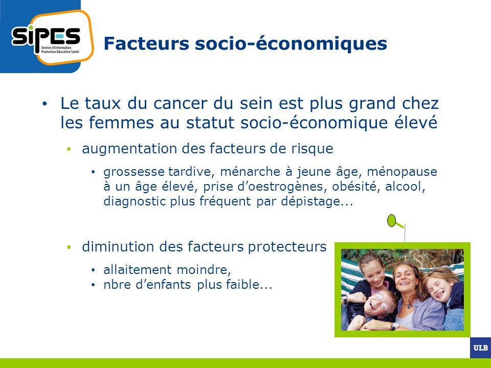 Facteurs socio-économiques Le taux du cancer du sein est plus grand chez les femmes au statut socio-économique élevé augmentation des facteurs de risq