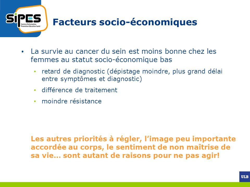 Facteurs socio-économiques La survie au cancer du sein est moins bonne chez les femmes au statut socio-économique bas retard de diagnostic (dépistage