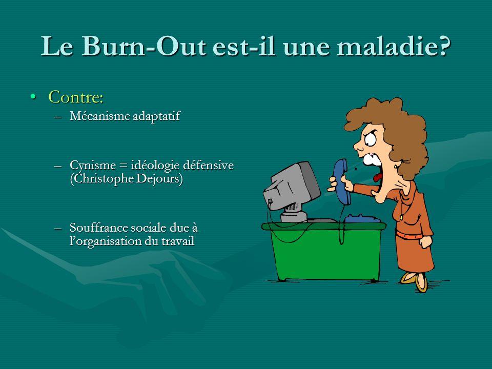 Le Burn-Out est-il une maladie? Contre:Contre: –Mécanisme adaptatif –Cynisme = idéologie défensive (Christophe Dejours) –Souffrance sociale due à lorg