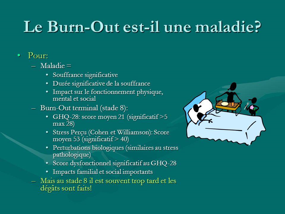 Le Burn-Out est-il une maladie? Pour:Pour: –Maladie = Souffrance significativeSouffrance significative Durée significative de la souffranceDurée signi