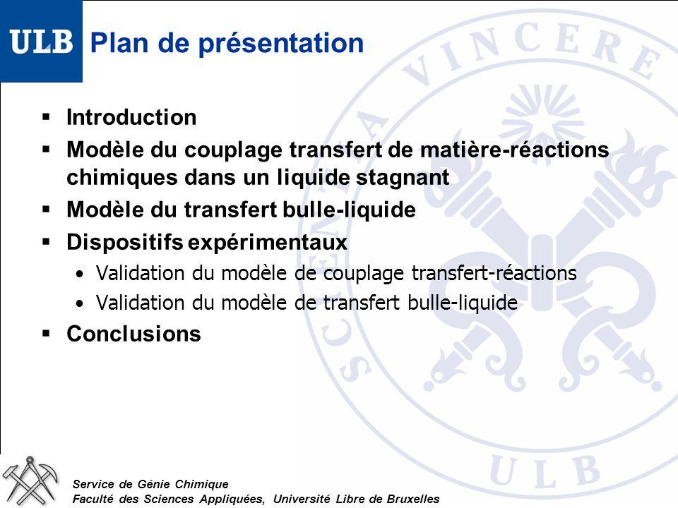 Service de Génie Chimique Faculté des Sciences Appliquées, Université Libre de Bruxelles V tot [CO 2 ] [OH - ] [HCO 3 - ] [CO 3 = ] G p CO2 Dispositifs expérimentaux Réacteur à cuve agitée isotherme Couplage du modèle de transfert bulle-liquide avec MATLAB pour calculer lévolution des concentrations dans la saumure au cours du temps [CO 2 ] t+ t [OH - ] t+ t [HCO 3 - ] t + t [CO 3 = ] t + t Au cours dun intervalle de temps t [CO2] t [OH - ] t [HCO3 - ] t [CO 3 = ] t V l p CO2 V g T CO2 SeSe Modèle du transfert bulle-liquide MATLAB