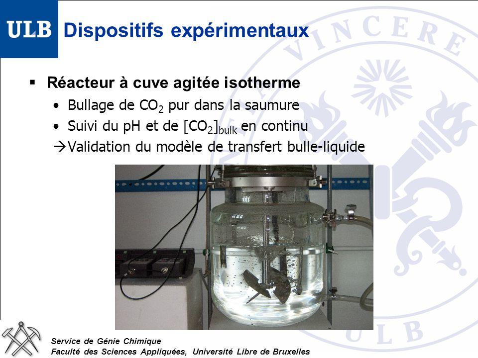 Service de Génie Chimique Faculté des Sciences Appliquées, Université Libre de Bruxelles Dispositifs expérimentaux Réacteur à cuve agitée isotherme Bullage de CO 2 pur dans la saumure Suivi du pH et de [CO 2 ] bulk en continu Validation du modèle de transfert bulle-liquide