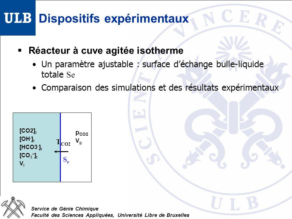 Service de Génie Chimique Faculté des Sciences Appliquées, Université Libre de Bruxelles Dispositifs expérimentaux Réacteur à cuve agitée isotherme Un paramètre ajustable : surface déchange bulle-liquide totale Se Comparaison des simulations et des résultats expérimentaux [CO2] t [OH - ] t [HCO3 - ] t [CO 3 = ] t V l p CO2 V g T CO2 SeSe