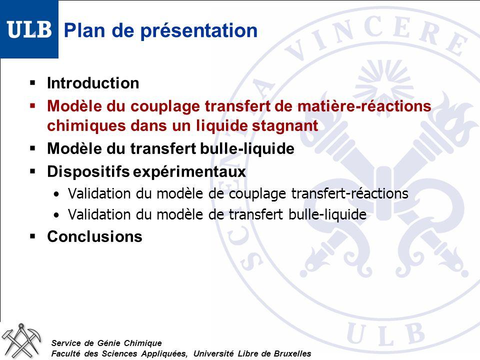 Service de Génie Chimique Faculté des Sciences Appliquées, Université Libre de Bruxelles Modèle de couplage transfert de matière- réactions chimiques dans un liquide stagnant Absorption gaz-liquide de CO 2 par une solution aqueuse de NaHCO 3 -Na 2 CO 3 : présentation du système Interface gaz-liquide Phase gazeuse Phase aqueuse mélange NaHCO 3 /Na 2 CO 3 (pH~10) x=0 x Distance dans la direction perpendiculaire à linterface et orienté vers la phase liquide Equilibre gaz-liquide Diffusion Réactions chimiques
