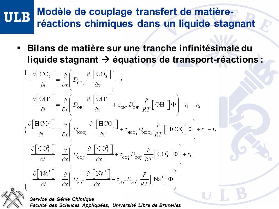 Service de Génie Chimique Faculté des Sciences Appliquées, Université Libre de Bruxelles Conclusions Modèle de couplage transfert de matière-réactions chimiques dans une couche de liquide stagnant Détermination de simplifications plausibles Intégré dans modèle du transfert bulle-liquide Modèle du transfert bulle-liquide Exploitation (quantification de sa sensibilité à ses paramètres) Recherche dun modèle simplifié valable mais sous certaines conditions Intégré dans modèle de cuve agitée Couche limite de diffusion (10 -5 m) Bulle unique (10 -3 m) Bulles dans un réacteur labo (10 -1 m)