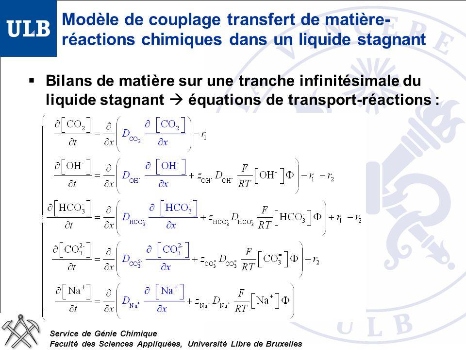 Service de Génie Chimique Faculté des Sciences Appliquées, Université Libre de Bruxelles Plan de présentation Introduction Modèle du couplage transfert de matière-réactions chimiques dans un liquide stagnant Modèle du transfert bulle-liquide Dispositifs expérimentaux Validation du modèle de couplage transfert-réactions Validation du modèle de transfert bulle-liquide Conclusions