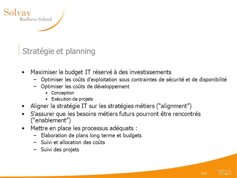 | 17 Stratégie et planning Maximiser le budget IT réservé à des investissements –Optimiser les coûts dexploitation sous contraintes de sécurité et de disponibilité –Optimiser les coûts de développement Conception Exécution de projets Aligner la stratégie IT sur les stratégies métiers (alignment) Sassurer que les besoins métiers futurs pourront être rencontrés (enablement) Mettre en place les processus adéquats : –Elaboration de plans long terme et budgets –Suivi et allocation des coûts –Suivi des projets