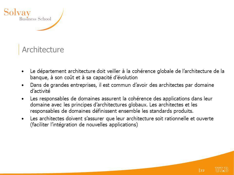 | 22 Architecture Le département architecture doit veiller à la cohérence globale de larchitecture de la banque, à son coût et à sa capacité dévolution Dans de grandes entreprises, il est commun davoir des architectes par domaine dactivité Les responsables de domaines assurent la cohérence des applications dans leur domaine avec les principes darchitectures globaux.