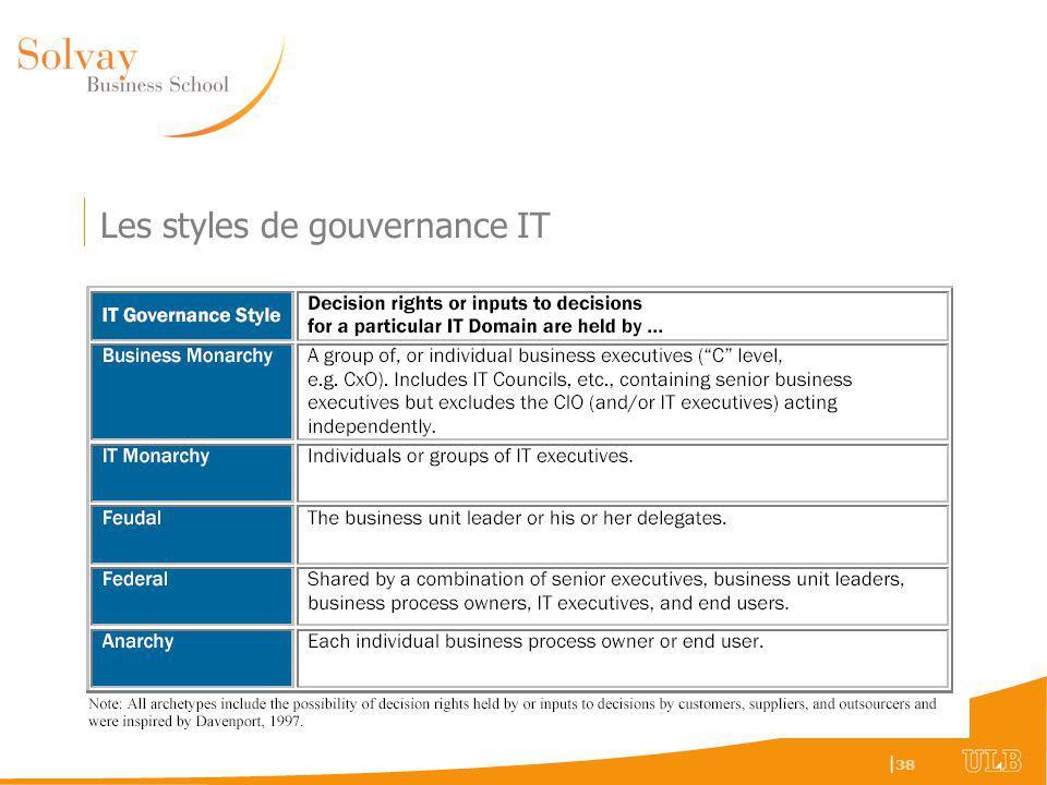 | 38 Les styles de gouvernance IT