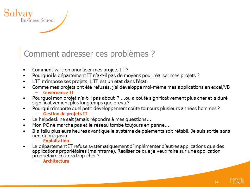 |4|4 Comment adresser ces problèmes .Comment va-t-on prioritiser mes projets IT .