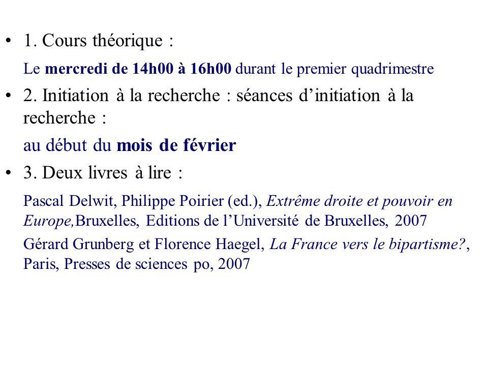 1.Cours théorique : Le mercredi de 14h00 à 16h00 durant le premier quadrimestre 2.