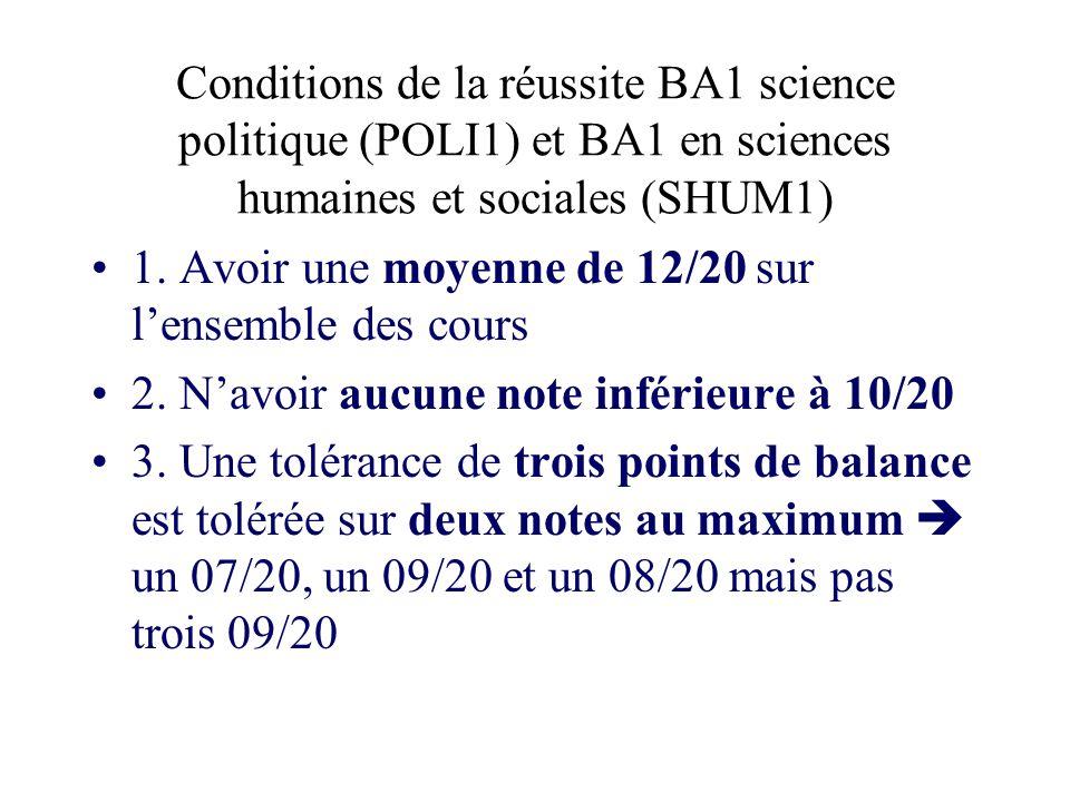 Conditions de la réussite BA1 science politique (POLI1) et BA1 en sciences humaines et sociales (SHUM1) 1.