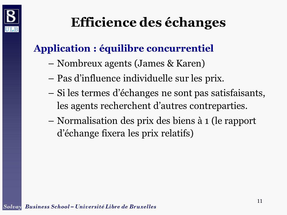 11 Solvay Business School – Université Libre de Bruxelles 11 Efficience des échanges Application : équilibre concurrentiel –Nombreux agents (James & K