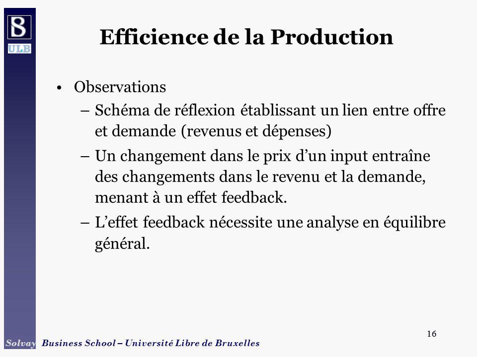 16 Solvay Business School – Université Libre de Bruxelles 16 Efficience de la Production Observations –Schéma de réflexion établissant un lien entre o