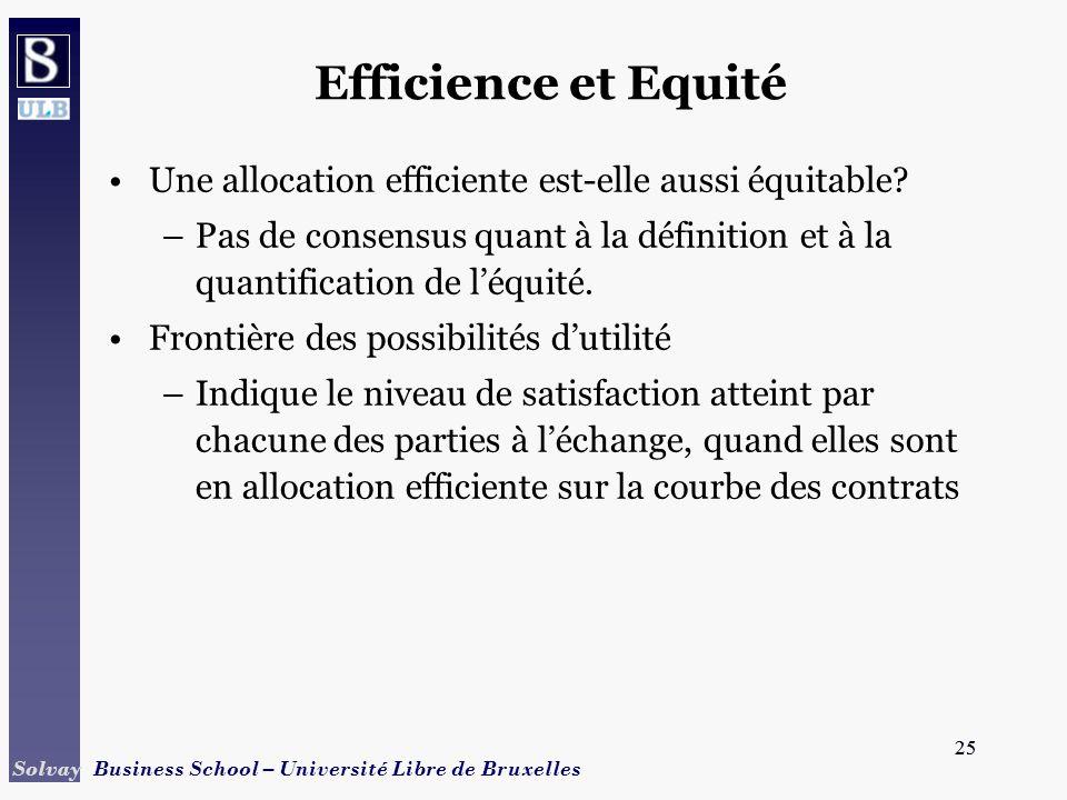 25 Solvay Business School – Université Libre de Bruxelles 25 Efficience et Equité Une allocation efficiente est-elle aussi équitable? –Pas de consensu