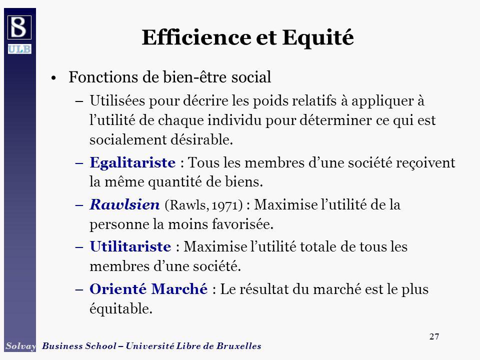 27 Solvay Business School – Université Libre de Bruxelles 27 Efficience et Equité Fonctions de bien-être social –Utilisées pour décrire les poids rela