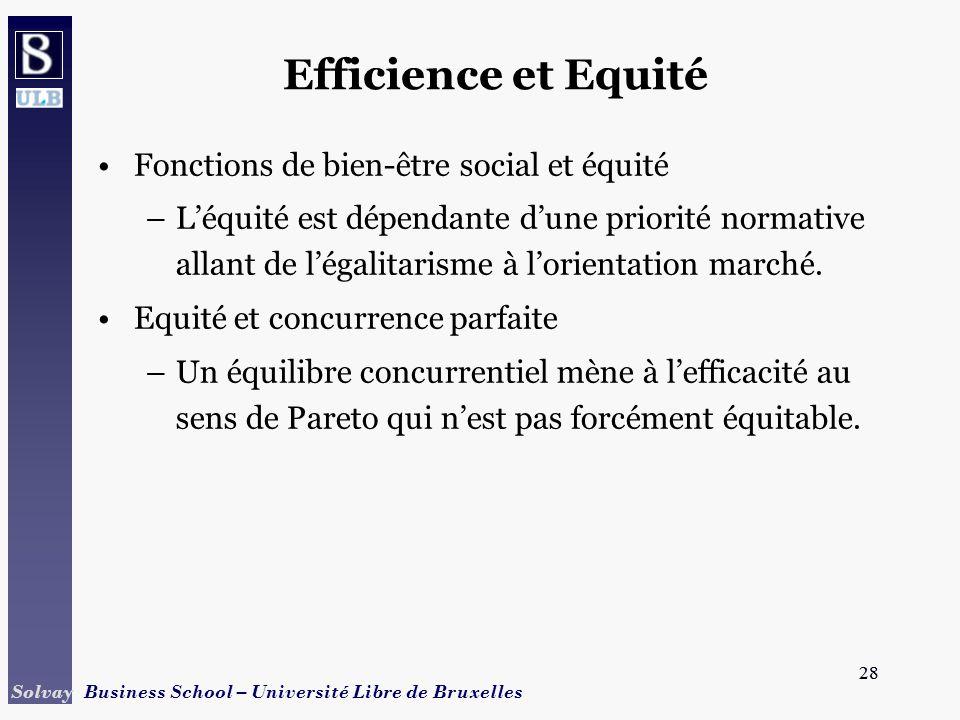 28 Solvay Business School – Université Libre de Bruxelles 28 Efficience et Equité Fonctions de bien-être social et équité –Léquité est dépendante dune