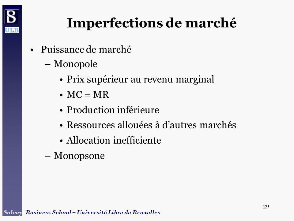 29 Solvay Business School – Université Libre de Bruxelles 29 Imperfections de marché Puissance de marché –Monopole Prix supérieur au revenu marginal M