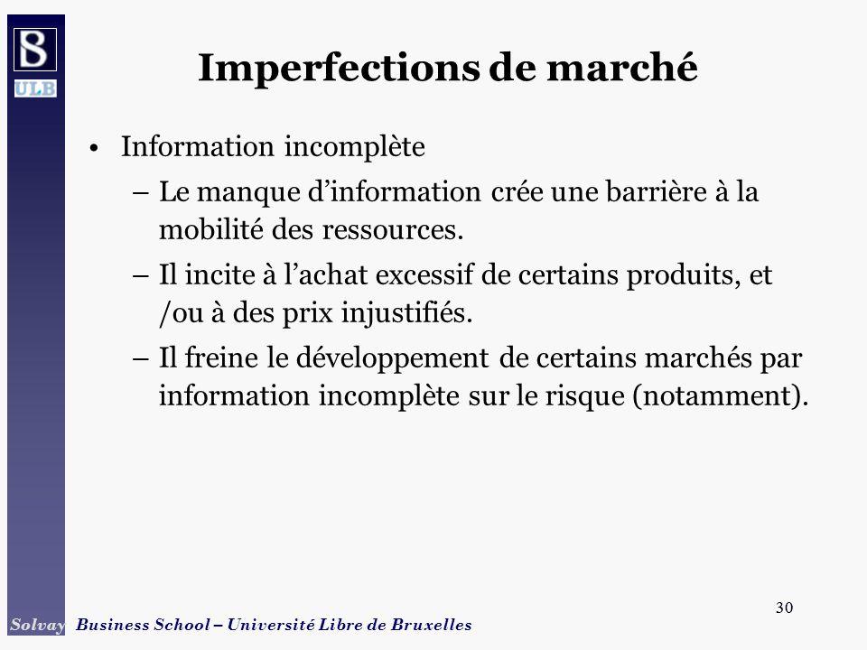 30 Solvay Business School – Université Libre de Bruxelles 30 Imperfections de marché Information incomplète –Le manque dinformation crée une barrière
