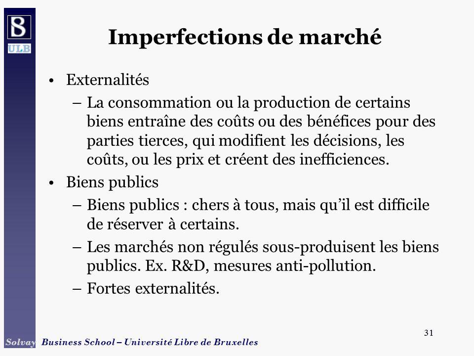 31 Solvay Business School – Université Libre de Bruxelles 31 Imperfections de marché Externalités –La consommation ou la production de certains biens