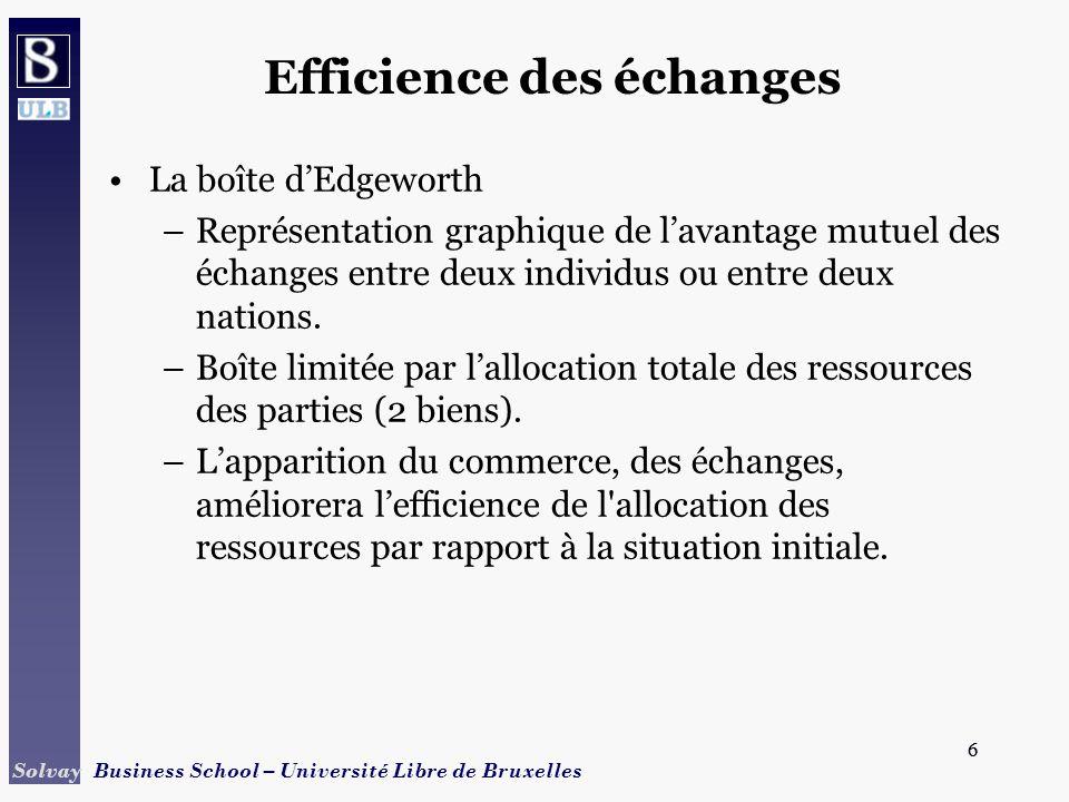 6 Solvay Business School – Université Libre de Bruxelles 6 Efficience des échanges La boîte dEdgeworth –Représentation graphique de lavantage mutuel d