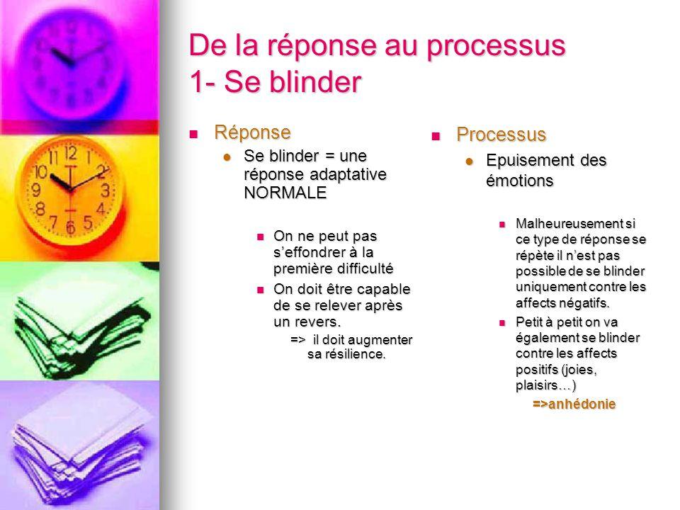 De la réponse au processus 1- Se blinder Réponse Réponse Se blinder = une réponse adaptative NORMALE Se blinder = une réponse adaptative NORMALE On ne