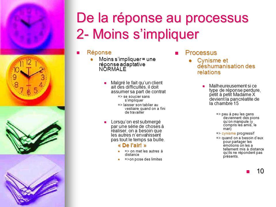 De la réponse au processus 2- Moins simpliquer Réponse Réponse Moins simpliquer = une réponse adaptative NORMALE Moins simpliquer = une réponse adapta