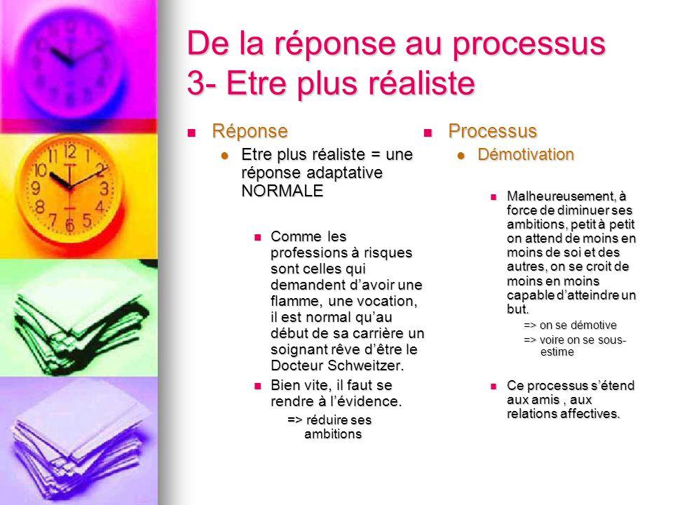 De la réponse au processus 3- Etre plus réaliste Réponse Réponse Etre plus réaliste = une réponse adaptative NORMALE Etre plus réaliste = une réponse