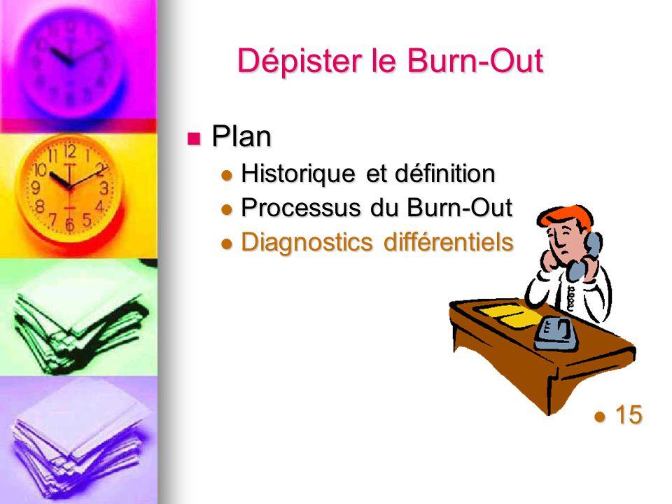 Dépister le Burn-Out Plan Plan Historique et définition Historique et définition Processus du Burn-Out Processus du Burn-Out Diagnostics différentiels