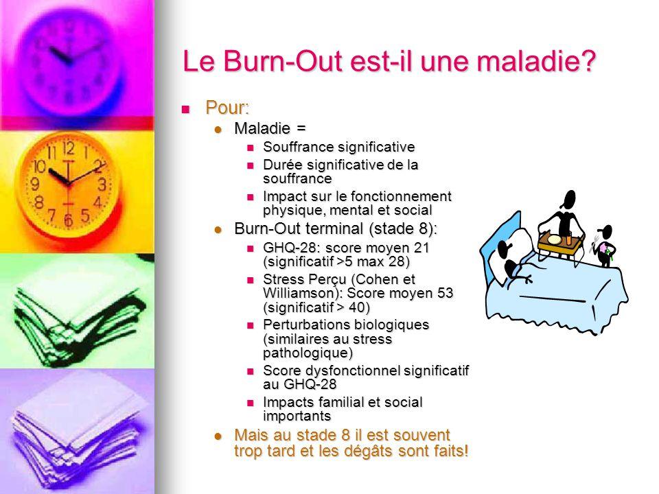 Le Burn-Out est-il une maladie? Pour: Pour: Maladie = Maladie = Souffrance significative Souffrance significative Durée significative de la souffrance