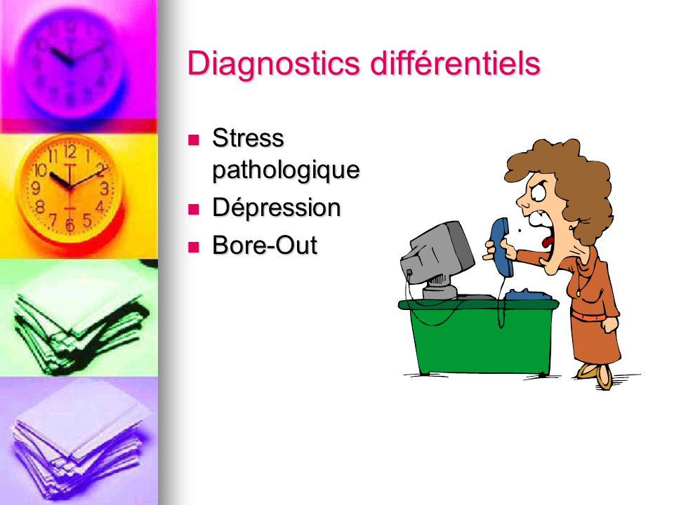Diagnostics différentiels Stress pathologique Stress pathologique Dépression Dépression Bore-Out Bore-Out