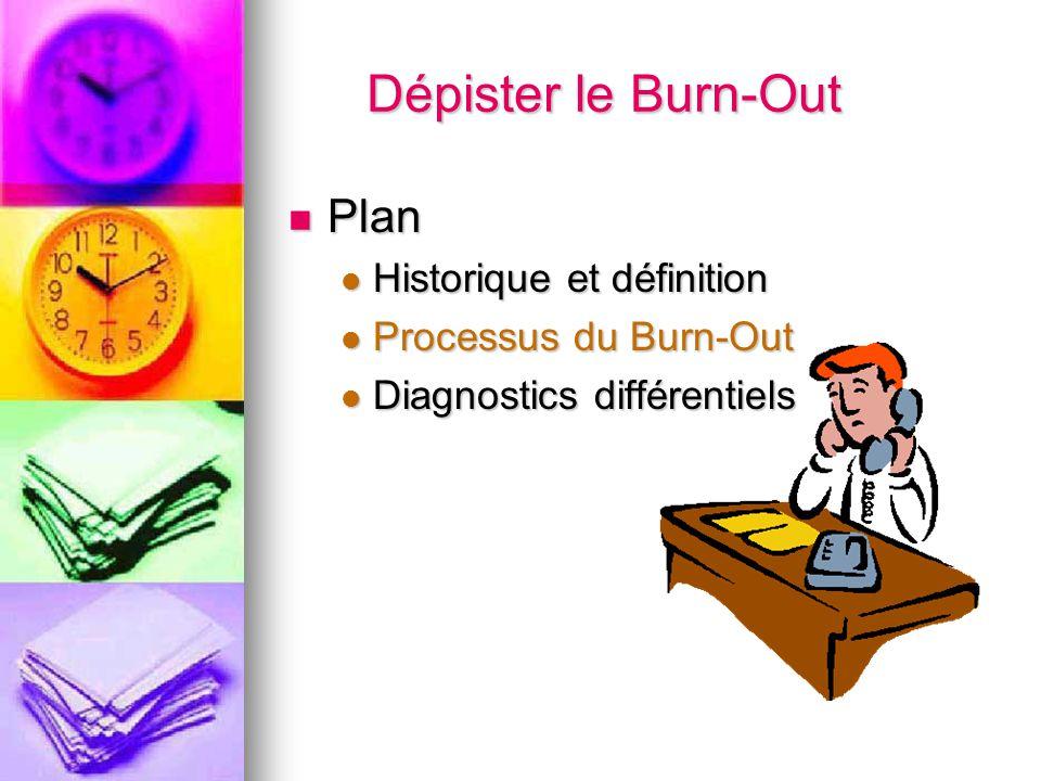 Dépister le Burn-Out Plan Plan Historique et définition Historique et définition Processus du Burn-Out Processus du Burn-Out Diagnostics différentiels Diagnostics différentiels