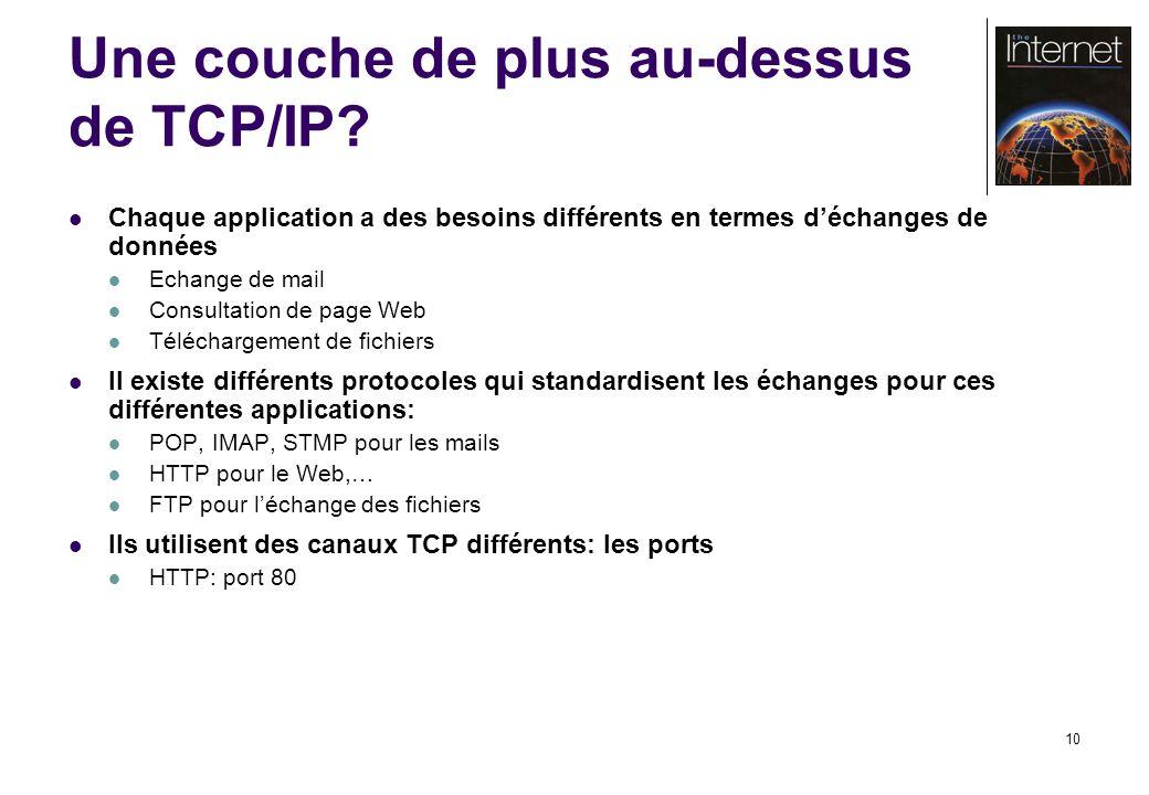 10 Une couche de plus au-dessus de TCP/IP? Chaque application a des besoins différents en termes déchanges de données Echange de mail Consultation de