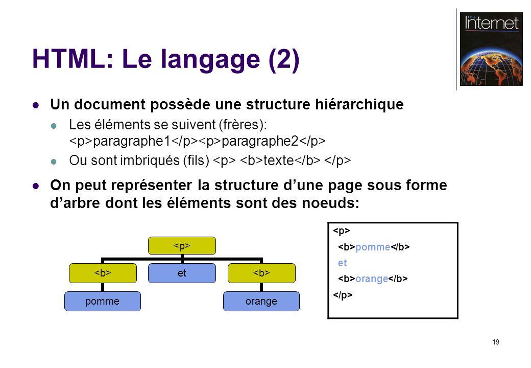 19 HTML: Le langage (2) Un document possède une structure hiérarchique Les éléments se suivent (frères): paragraphe1 paragraphe2 Ou sont imbriqués (fils) texte On peut représenter la structure dune page sous forme darbre dont les éléments sont des noeuds: pomme et orange pomme et orange
