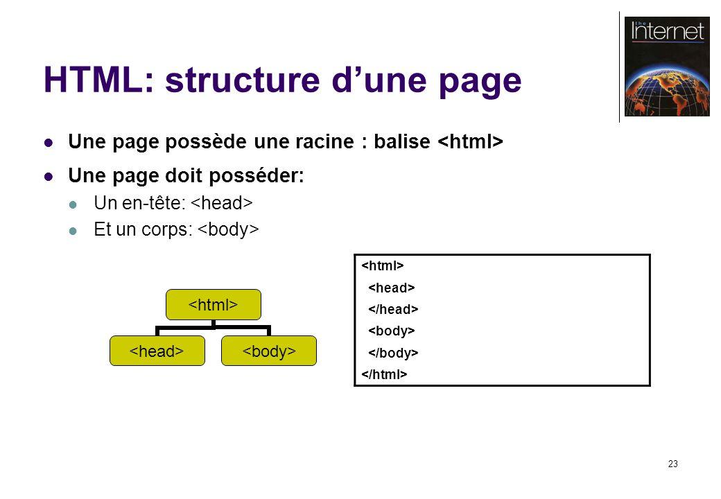 23 HTML: structure dune page Une page possède une racine : balise Une page doit posséder: Un en-tête: Et un corps: