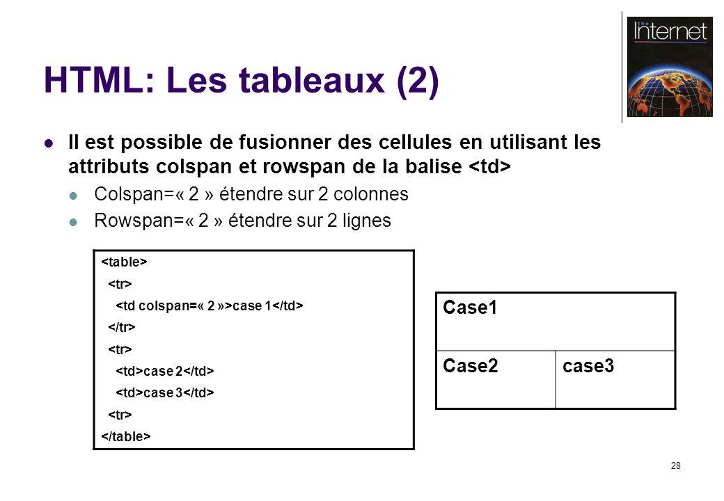 28 HTML: Les tableaux (2) Il est possible de fusionner des cellules en utilisant les attributs colspan et rowspan de la balise Colspan=« 2 » étendre sur 2 colonnes Rowspan=« 2 » étendre sur 2 lignes case 1 case 2 case 3 Case1 Case2case3