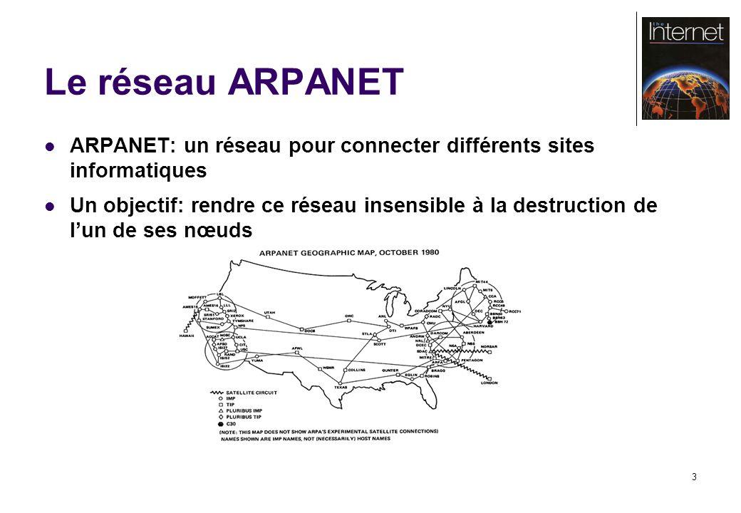 3 Le réseau ARPANET ARPANET: un réseau pour connecter différents sites informatiques Un objectif: rendre ce réseau insensible à la destruction de lun de ses nœuds
