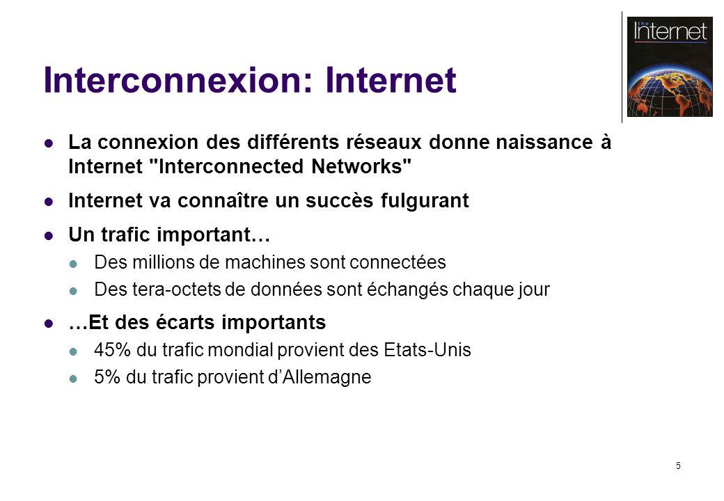 5 Interconnexion: Internet La connexion des différents réseaux donne naissance à Internet