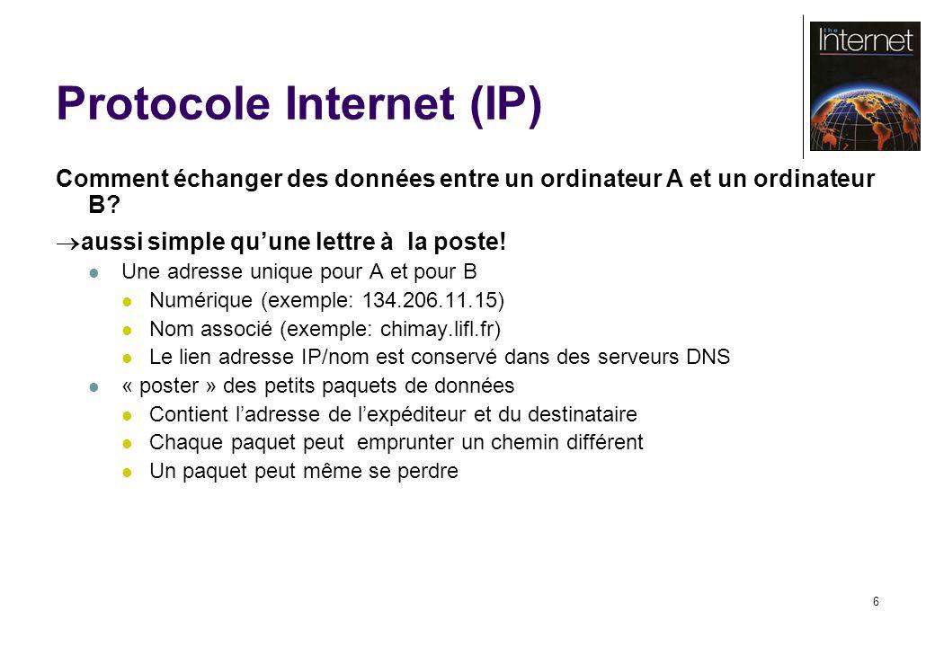 6 Protocole Internet (IP) Comment échanger des données entre un ordinateur A et un ordinateur B? aussi simple quune lettre à la poste! Une adresse uni