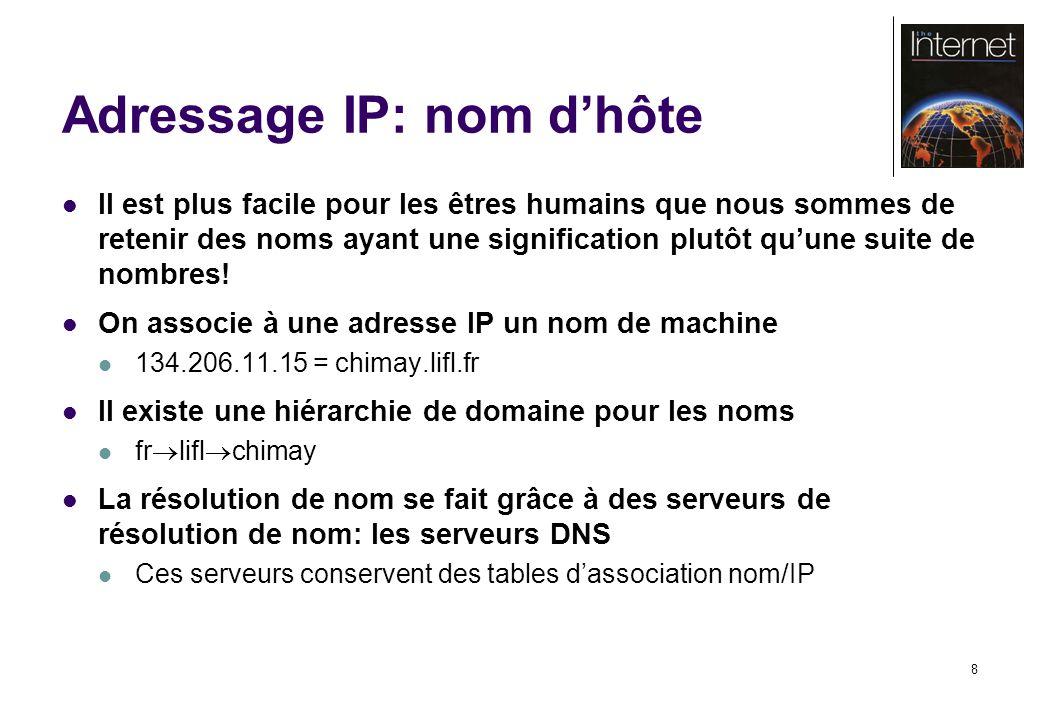 8 Adressage IP: nom dhôte Il est plus facile pour les êtres humains que nous sommes de retenir des noms ayant une signification plutôt quune suite de