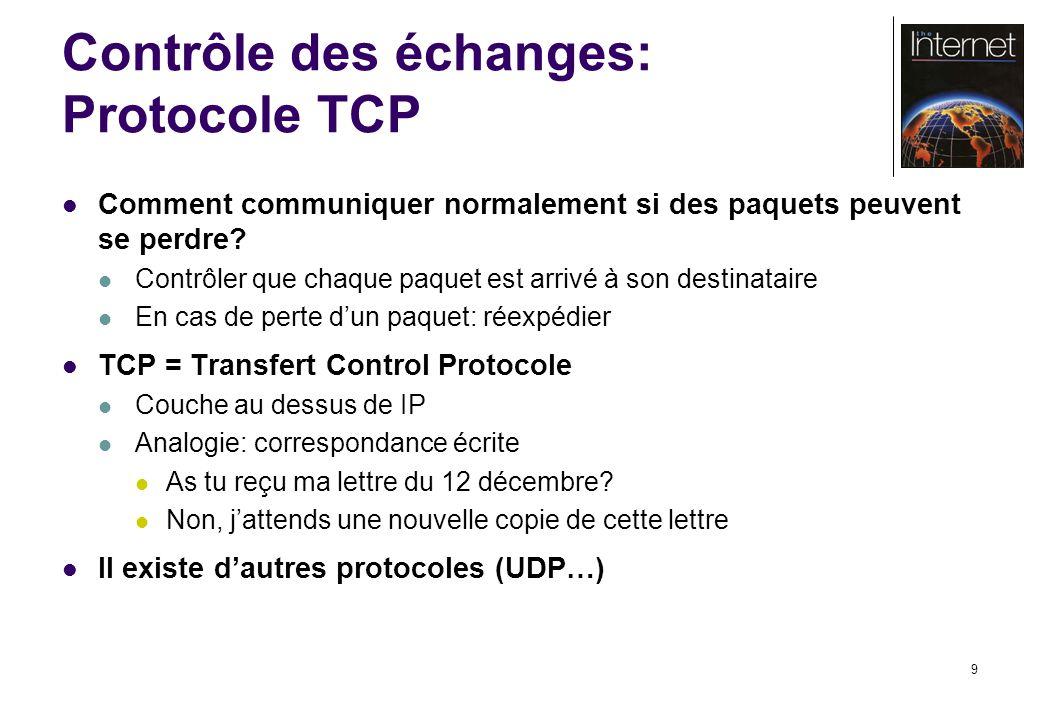 9 Contrôle des échanges: Protocole TCP Comment communiquer normalement si des paquets peuvent se perdre? Contrôler que chaque paquet est arrivé à son
