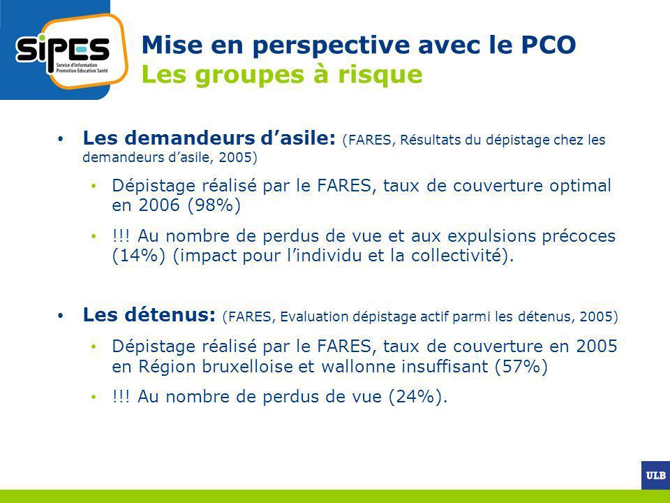 Mise en perspective avec le PCO Les groupes à risque Les demandeurs dasile: (FARES, Résultats du dépistage chez les demandeurs dasile, 2005) Dépistage