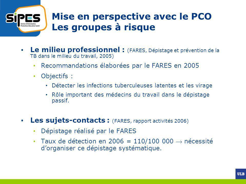 Mise en perspective avec le PCO Les groupes à risque Le milieu professionnel : (FARES, Dépistage et prévention de la TB dans le milieu du travail, 200
