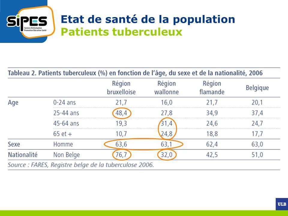 Etat de santé de la population Patients tuberculeux