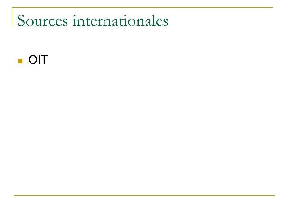Sources internationales OIT