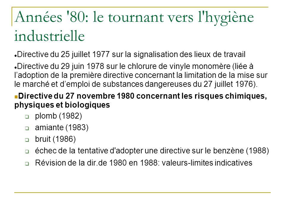 Années '80: le tournant vers l'hygiène industrielle Directive du 25 juillet 1977 sur la signalisation des lieux de travail Directive du 29 juin 1978 s