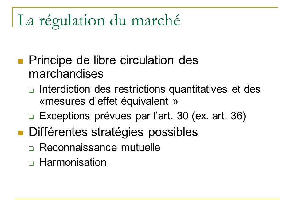 La régulation du marché Principe de libre circulation des marchandises Interdiction des restrictions quantitatives et des «mesures deffet équivalent »